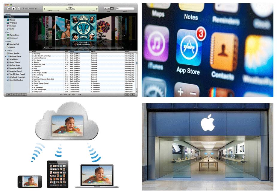 apple-services